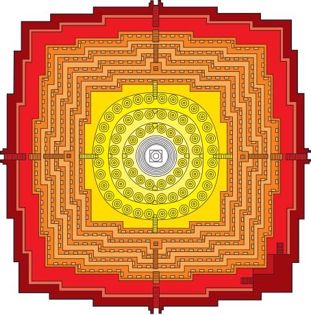 Borobudur mandala