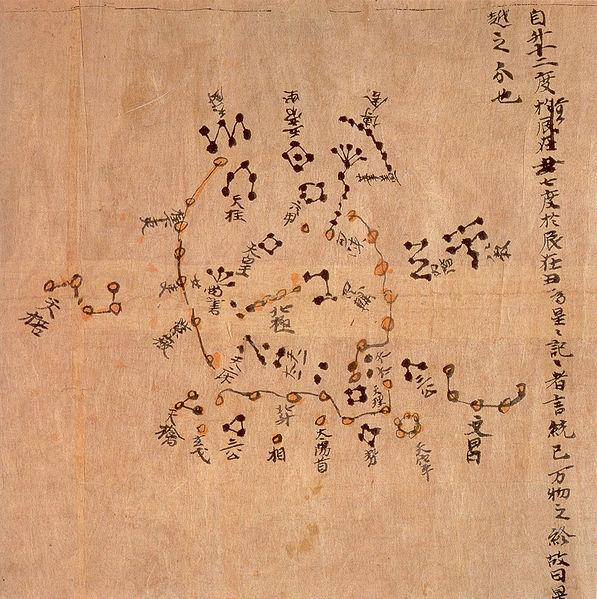 Dunghuanska zvezdana mapa