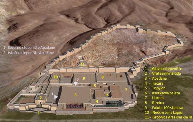 Rekonstrukcija Persepolisa